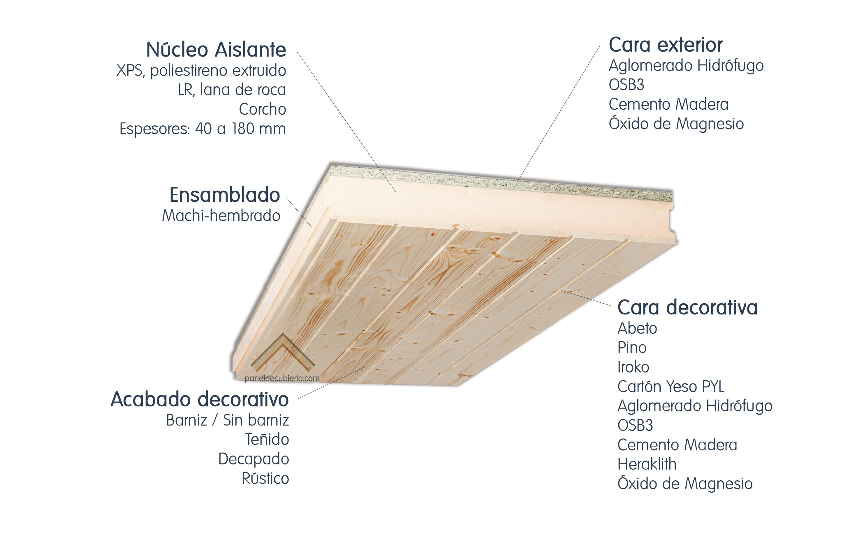 Estructura panel de madera para cubiertas y tejados.