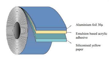 Estructura de cinta tapajuntas autoadhesiva aislante de aluminio unión entre paneles.