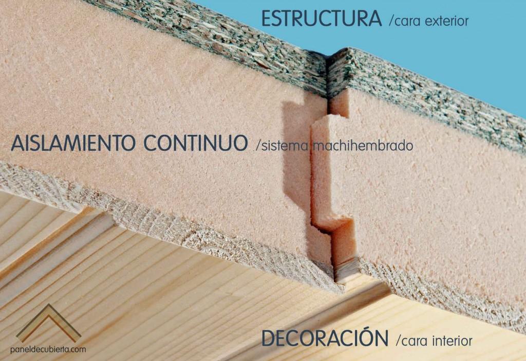 Estructura de panel de cubierta madera.