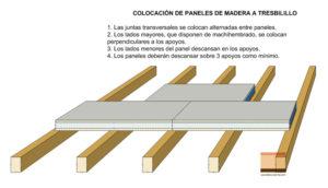 Colocación de paneles de madera para cubierta a matajunta.